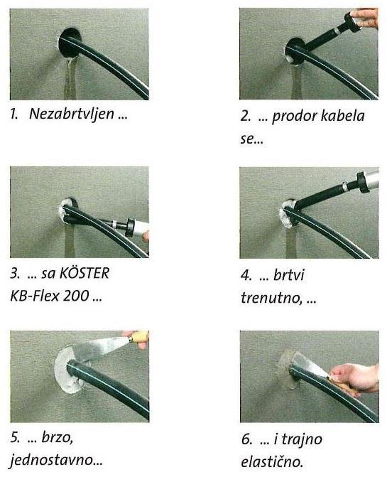 Brtvljenje kanala za cijevi i kabele KB-Flex 200