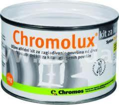 Chromolux kit